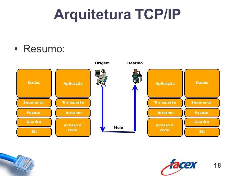 Arquitetura TCP/IP Resumo: