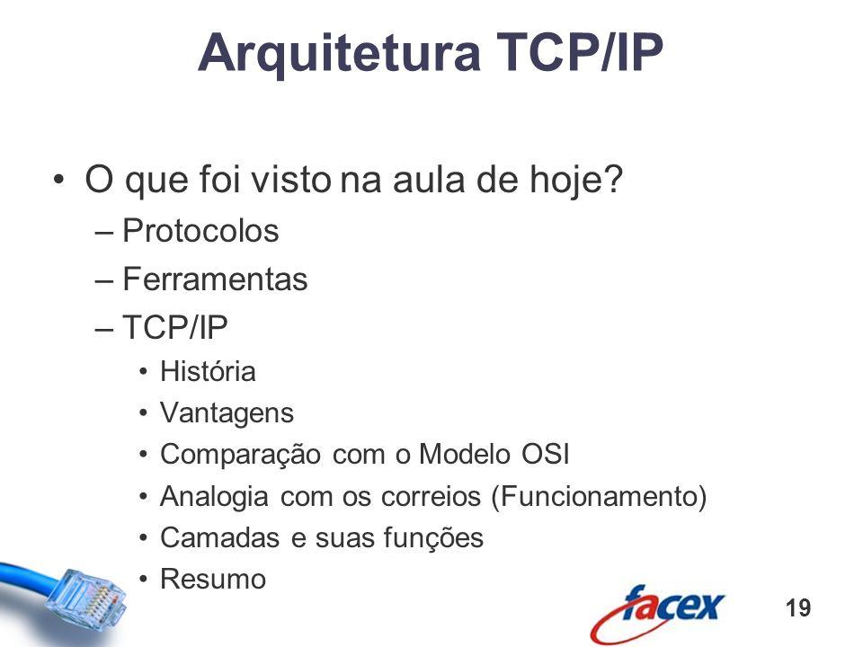 Arquitetura TCP/IP O que foi visto na aula de hoje Protocolos