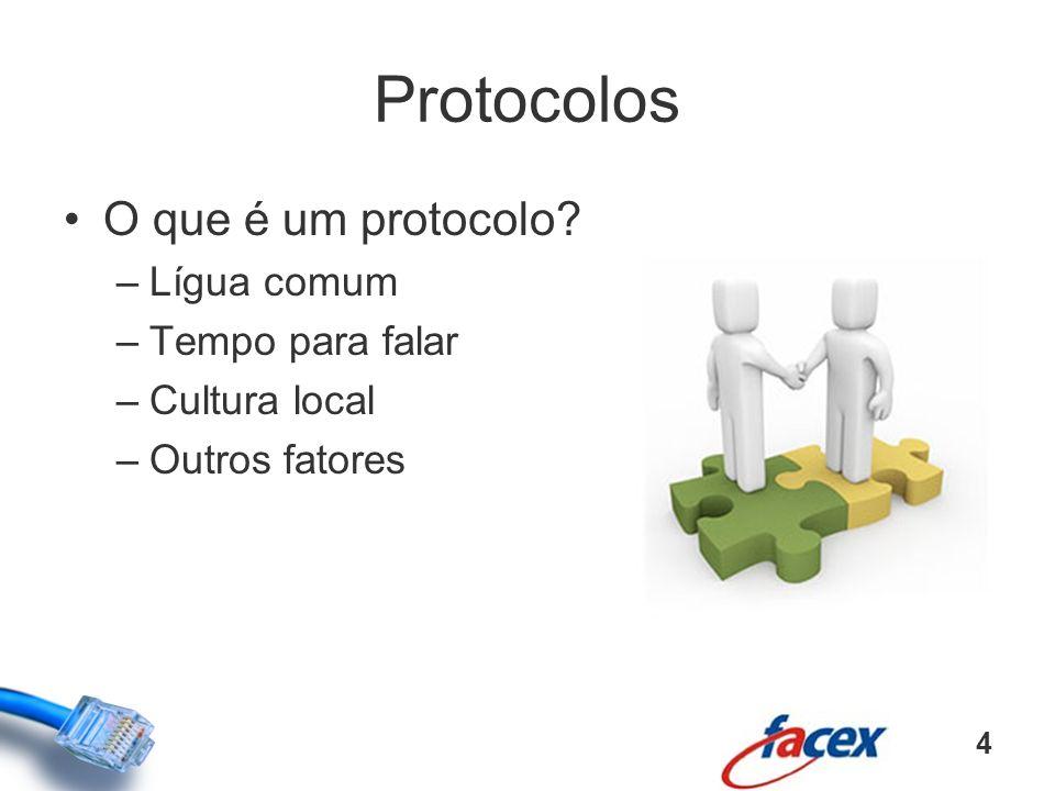 Protocolos O que é um protocolo Lígua comum Tempo para falar