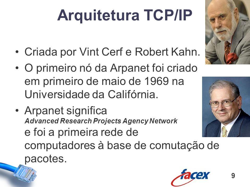 Arquitetura TCP/IP Criada por Vint Cerf e Robert Kahn.