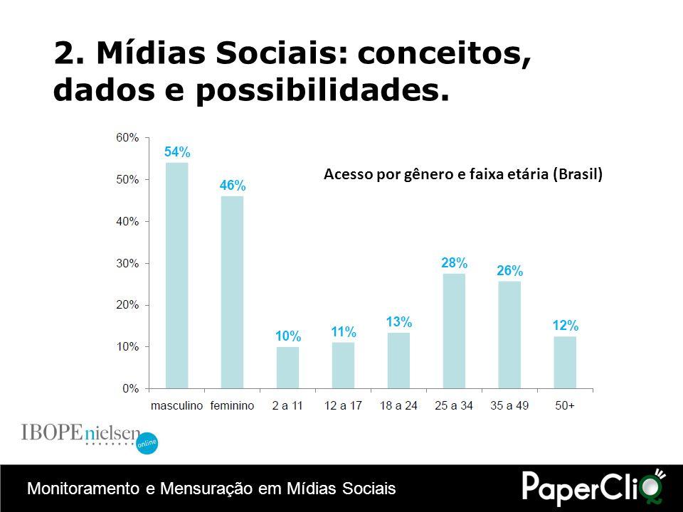 2. Mídias Sociais: conceitos, dados e possibilidades.