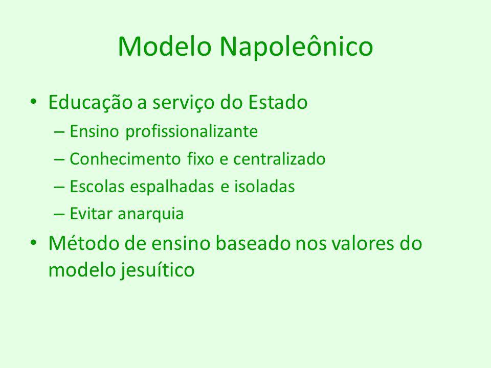 Modelo Napoleônico Educação a serviço do Estado