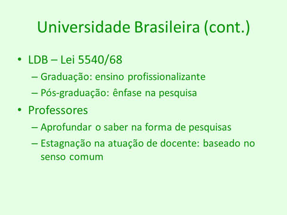 Universidade Brasileira (cont.)