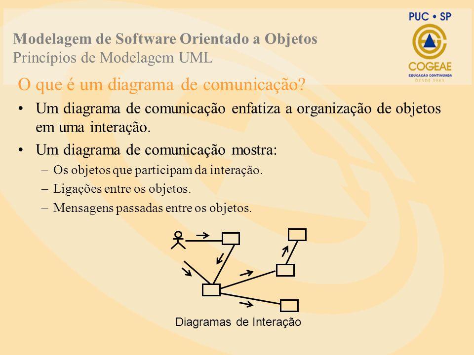 O que é um diagrama de comunicação