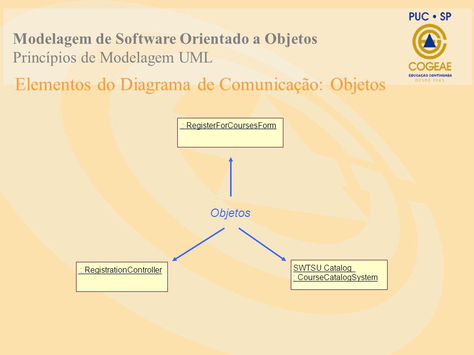 Elementos do Diagrama de Comunicação: Objetos