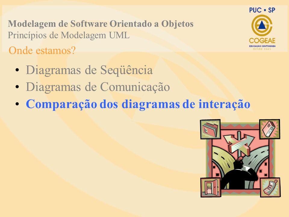 Diagramas de Seqüência Diagramas de Comunicação