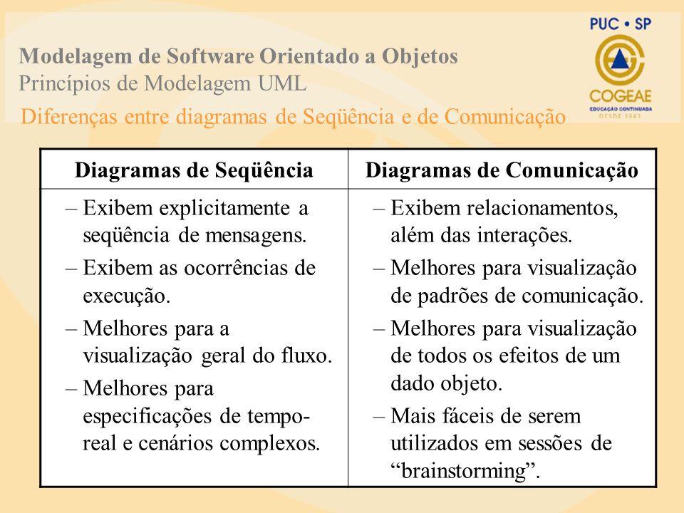 Diferenças entre diagramas de Seqüência e de Comunicação