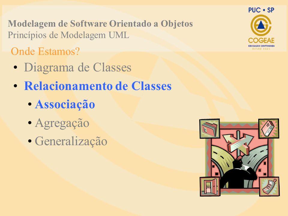 Relacionamento de Classes Associação Agregação Generalização
