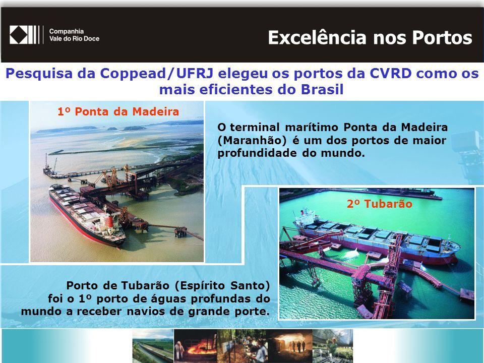 Excelência nos Portos Pesquisa da Coppead/UFRJ elegeu os portos da CVRD como os mais eficientes do Brasil.