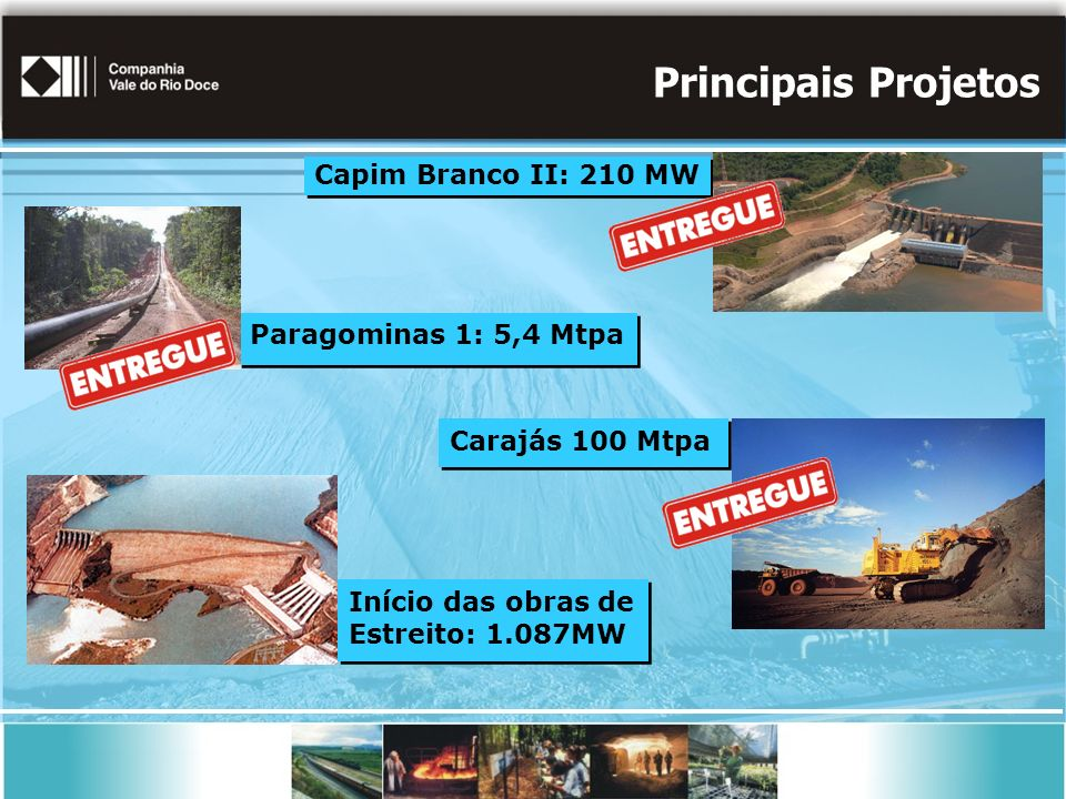 Principais Projetos Capim Branco II: 210 MW Paragominas 1: 5,4 Mtpa