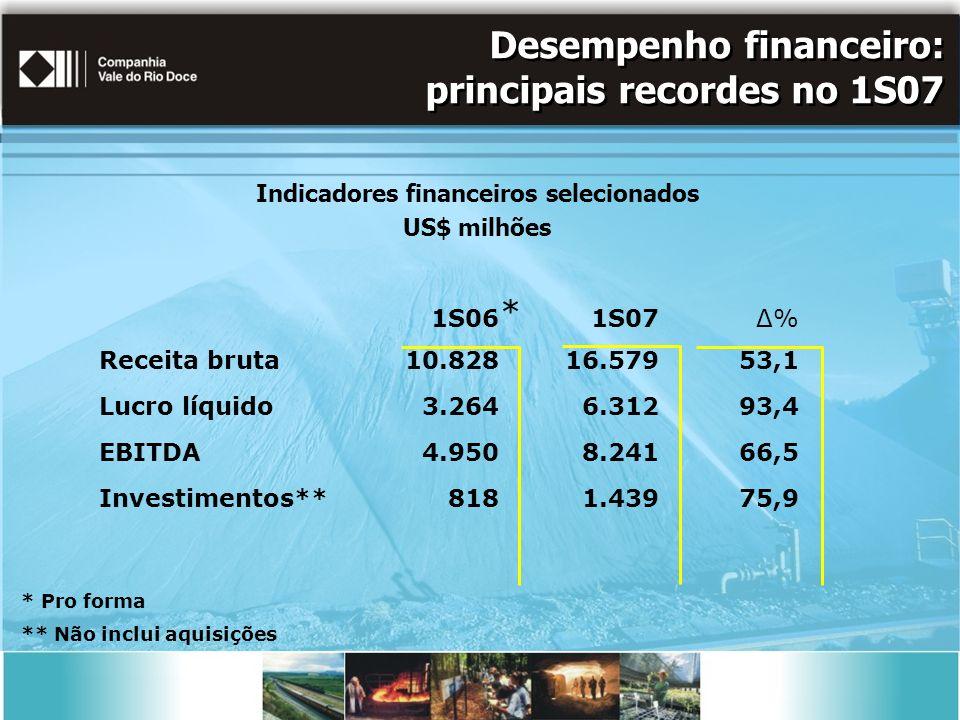 Desempenho financeiro: principais recordes no 1S07
