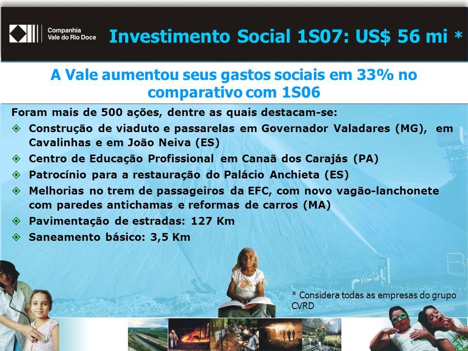 Investimento Social 1S07: US$ 56 mi *