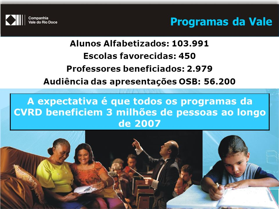 Programas da Vale Alunos Alfabetizados: 103.991. Escolas favorecidas: 450. Professores beneficiados: 2.979.