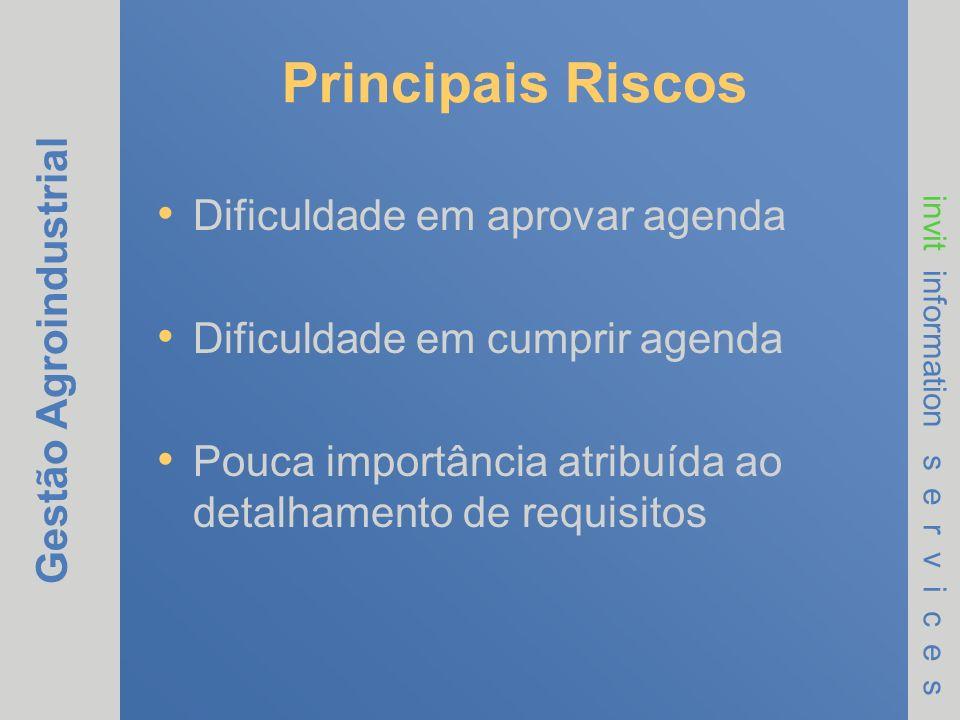 Principais Riscos Dificuldade em aprovar agenda