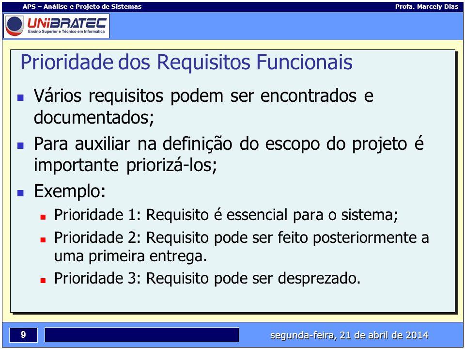 Prioridade dos Requisitos Funcionais