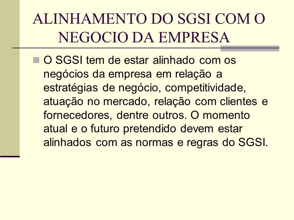 ALINHAMENTO DO SGSI COM O NEGOCIO DA EMPRESA