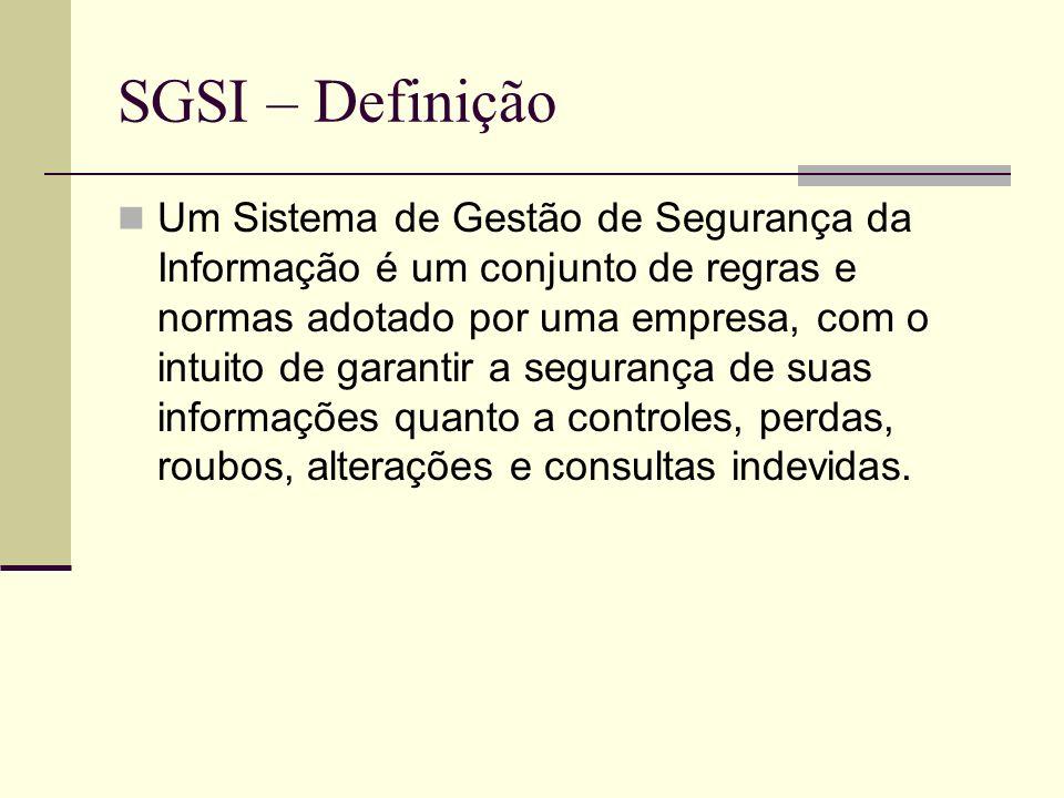 SGSI – Definição
