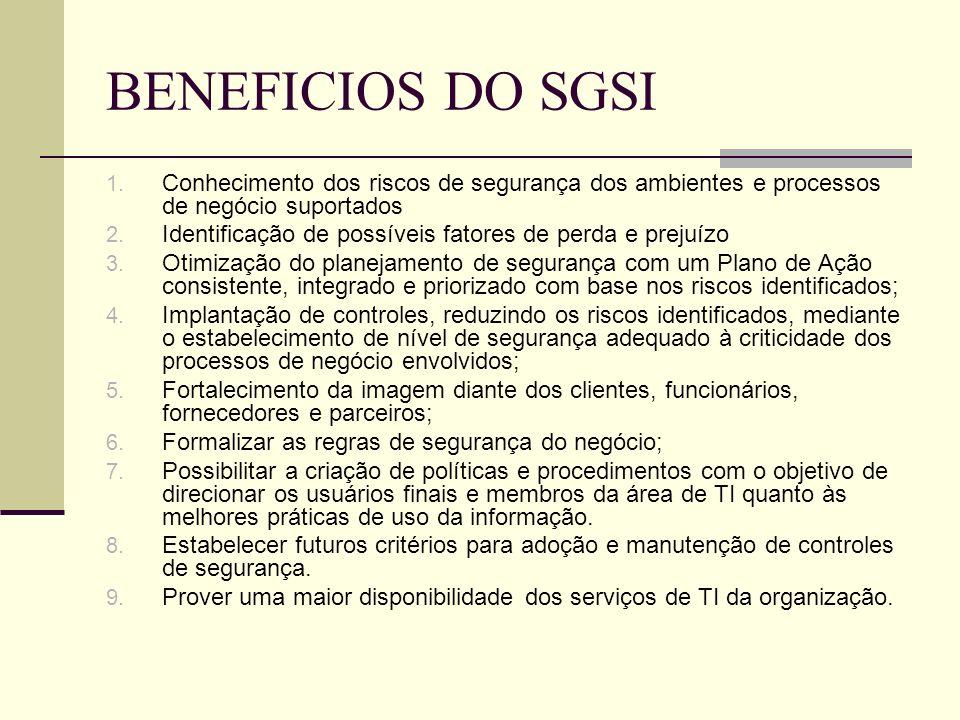 BENEFICIOS DO SGSI Conhecimento dos riscos de segurança dos ambientes e processos de negócio suportados.