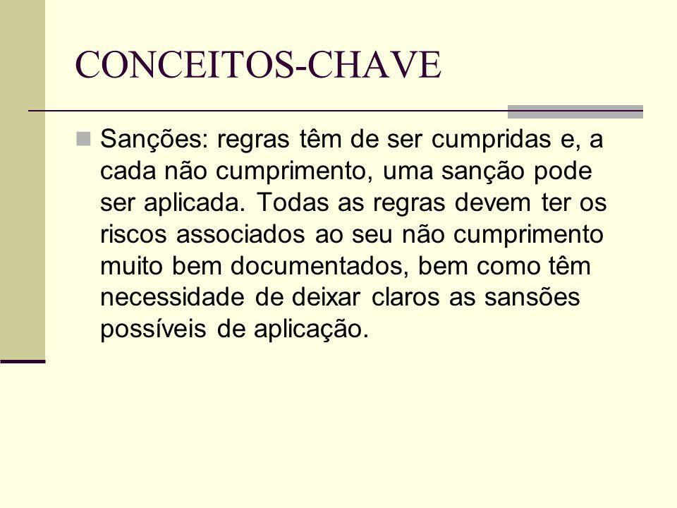 CONCEITOS-CHAVE