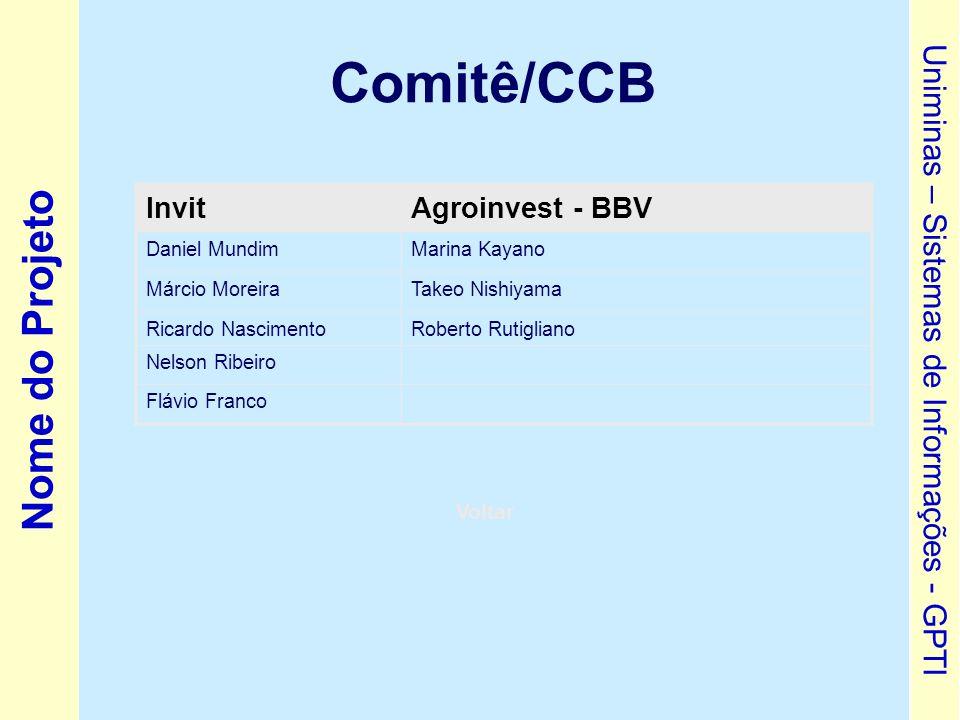 Comitê/CCB Invit Agroinvest - BBV Voltar Daniel Mundim Marina Kayano