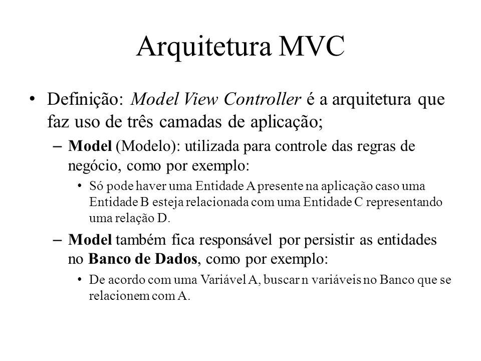 Arquitetura MVC Definição: Model View Controller é a arquitetura que faz uso de três camadas de aplicação;