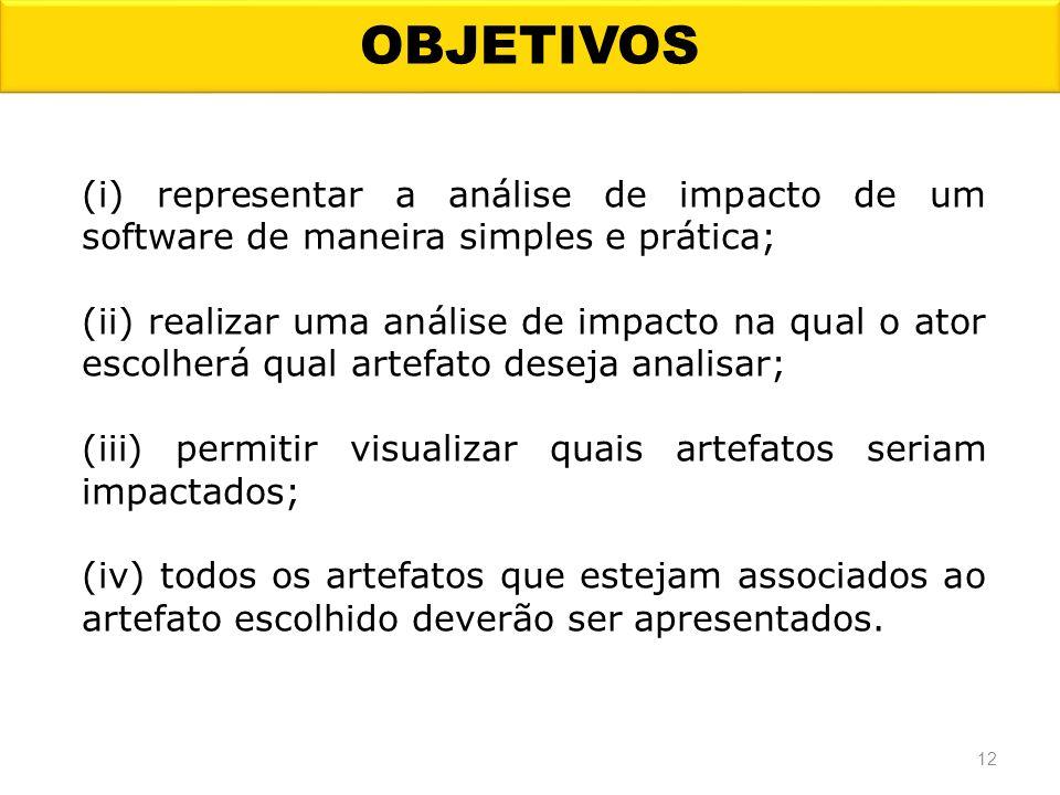 OBJETIVOS(i) representar a análise de impacto de um software de maneira simples e prática;