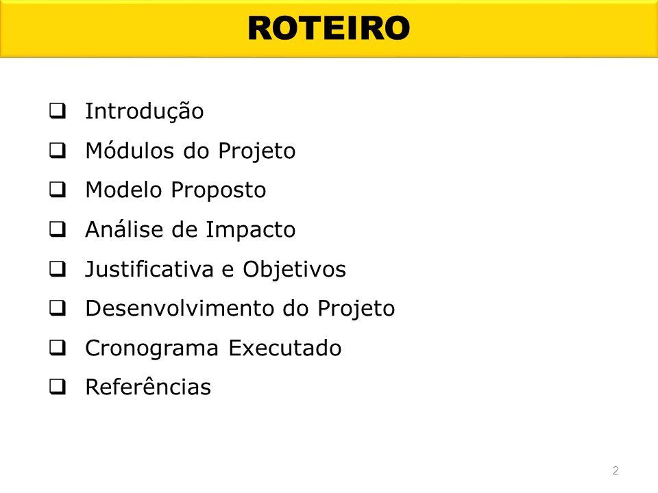 ROTEIRO Introdução Módulos do Projeto Modelo Proposto