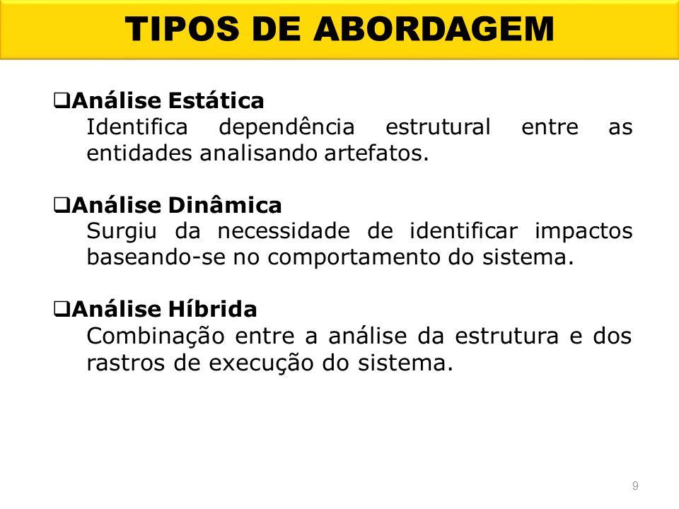 TIPOS DE ABORDAGEM Análise Estática. Identifica dependência estrutural entre as entidades analisando artefatos.