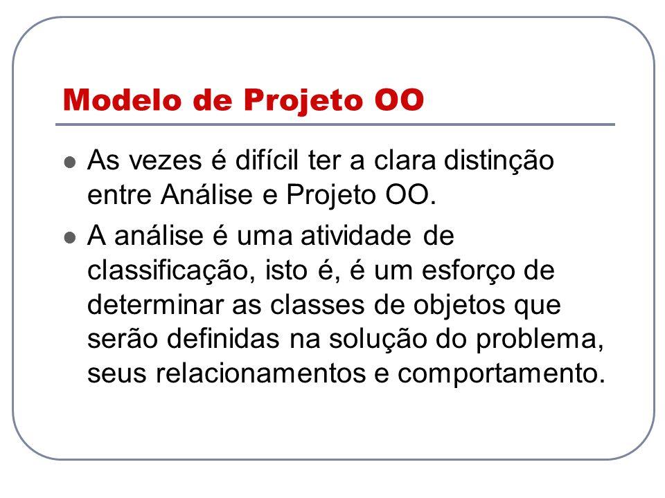 Modelo de Projeto OO As vezes é difícil ter a clara distinção entre Análise e Projeto OO.