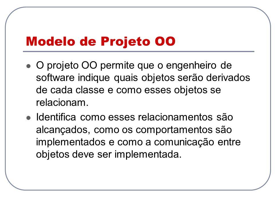 Modelo de Projeto OO
