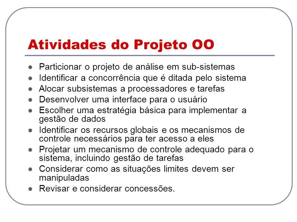 Atividades do Projeto OO