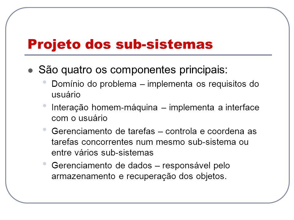 Projeto dos sub-sistemas