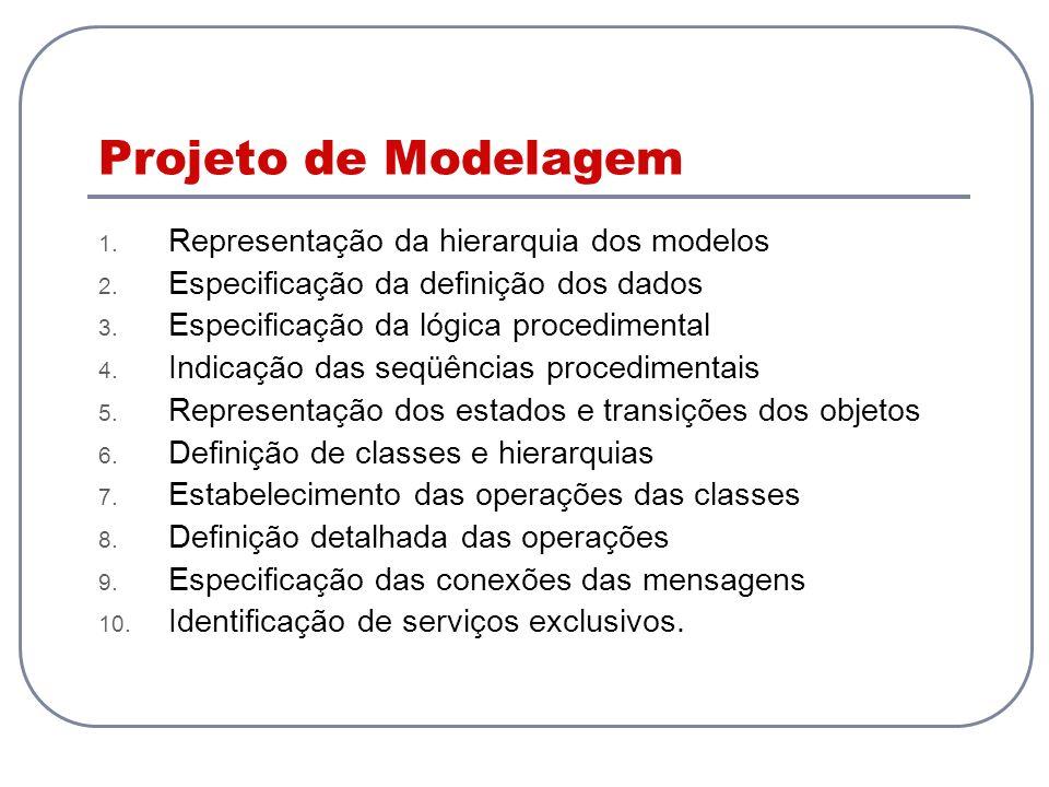 Projeto de Modelagem Representação da hierarquia dos modelos