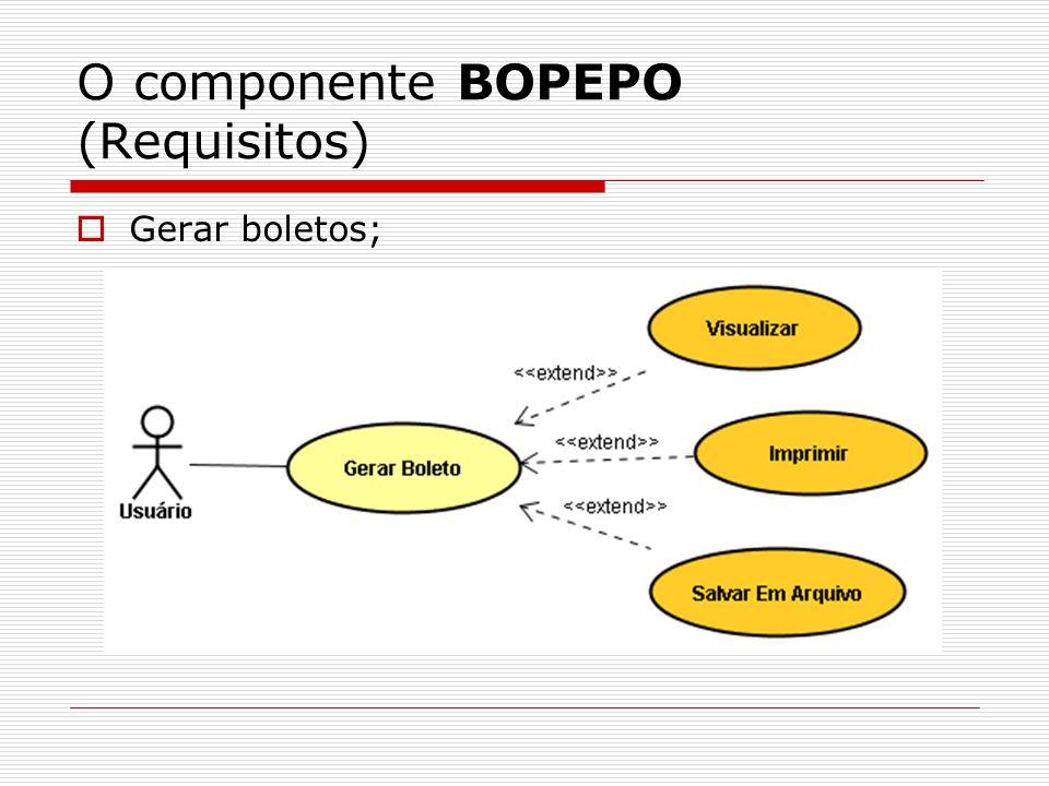 O componente BOPEPO (Requisitos)