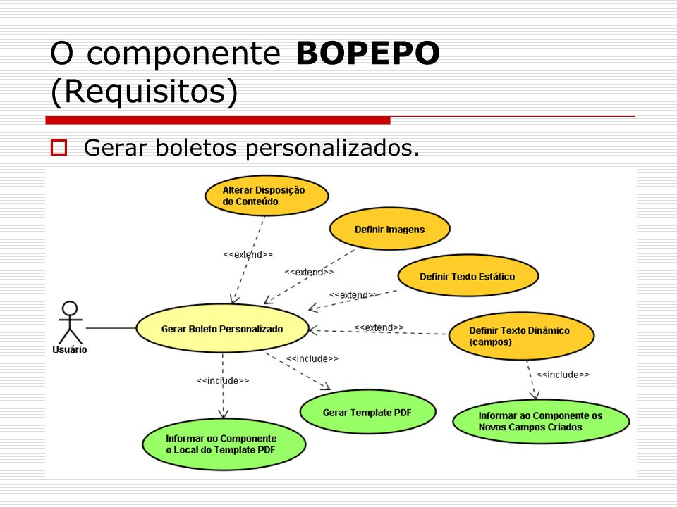 O componente BOPEPO (Requisitos)
