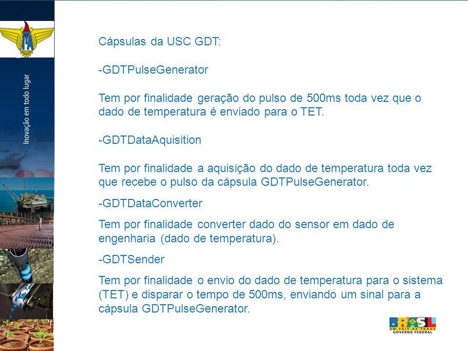 Cápsulas da USC GDT: -GDTPulseGenerator. Tem por finalidade geração do pulso de 500ms toda vez que o dado de temperatura é enviado para o TET.