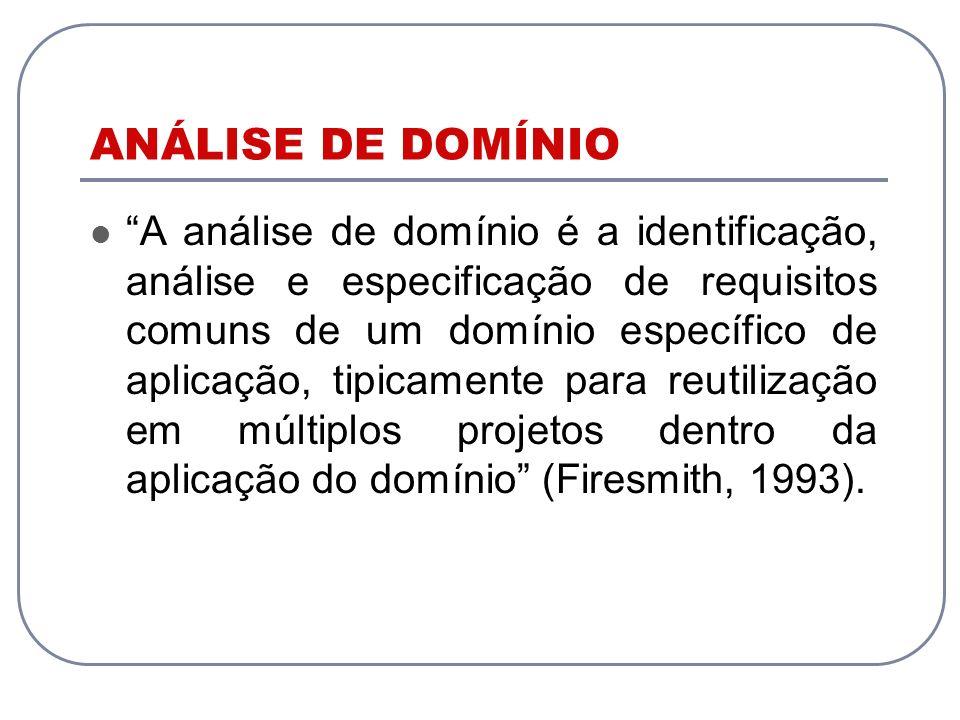 ANÁLISE DE DOMÍNIO