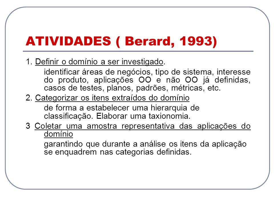 ATIVIDADES ( Berard, 1993) 1. Definir o domínio a ser investigado.