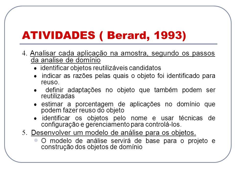 ATIVIDADES ( Berard, 1993) 4. Analisar cada aplicação na amostra, segundo os passos da analise de domínio.
