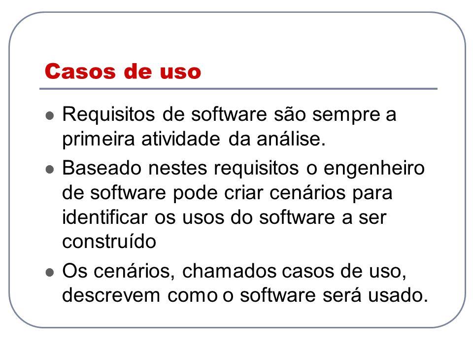 Casos de uso Requisitos de software são sempre a primeira atividade da análise.
