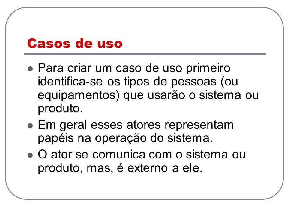 Casos de uso Para criar um caso de uso primeiro identifica-se os tipos de pessoas (ou equipamentos) que usarão o sistema ou produto.
