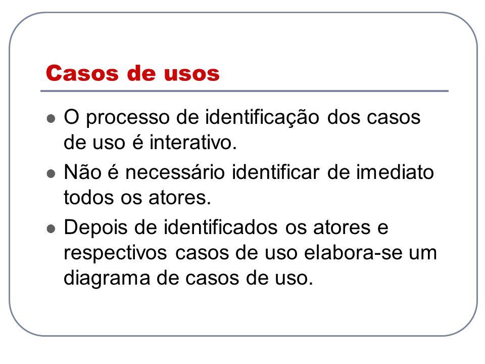 Casos de usos O processo de identificação dos casos de uso é interativo. Não é necessário identificar de imediato todos os atores.