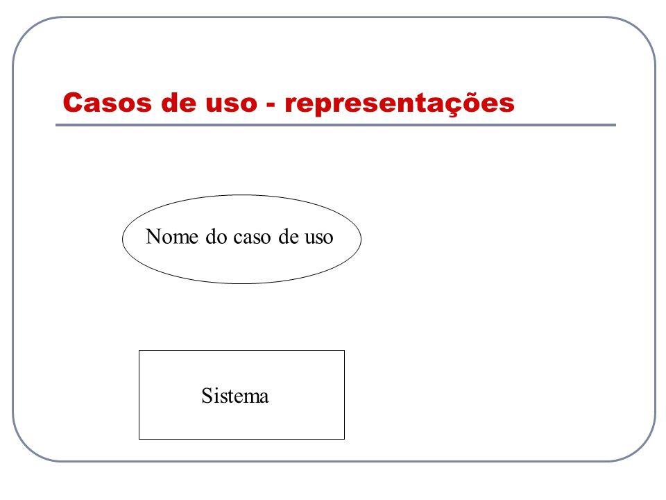 Casos de uso - representações