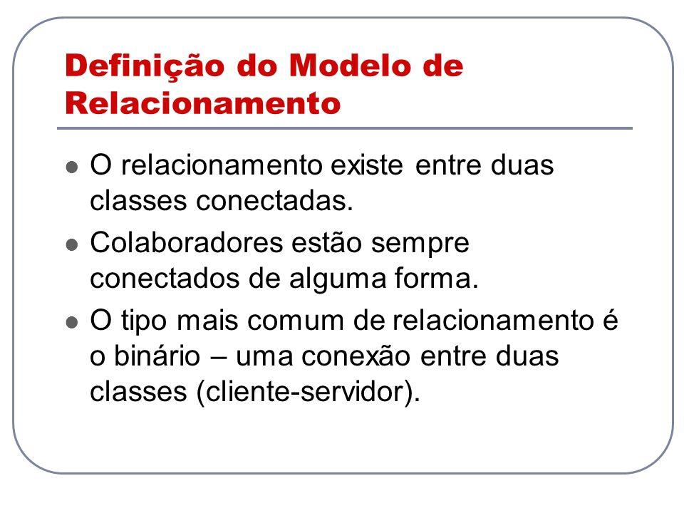 Definição do Modelo de Relacionamento