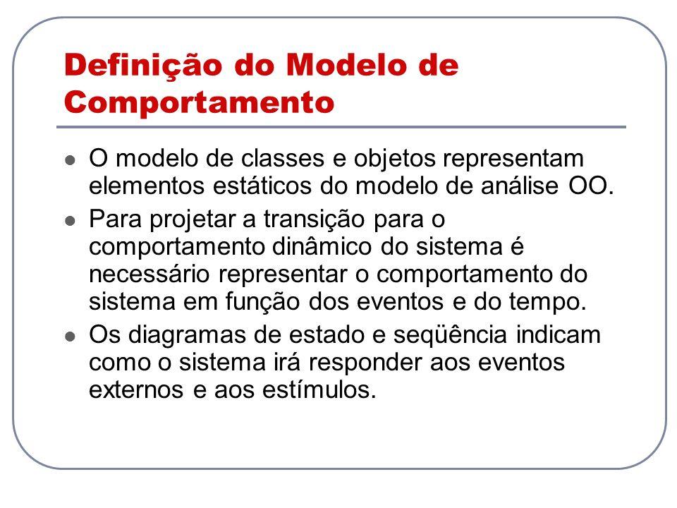 Definição do Modelo de Comportamento