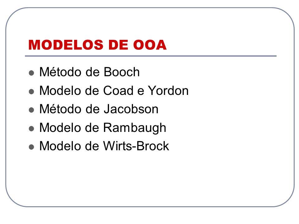 MODELOS DE OOA Método de Booch Modelo de Coad e Yordon