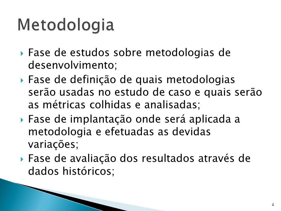 Metodologia Fase de estudos sobre metodologias de desenvolvimento;
