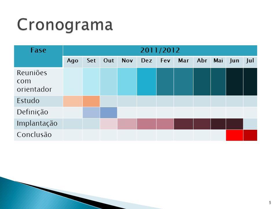 Cronograma Fase 2011/2012 Reuniões com orientador Estudo Definição