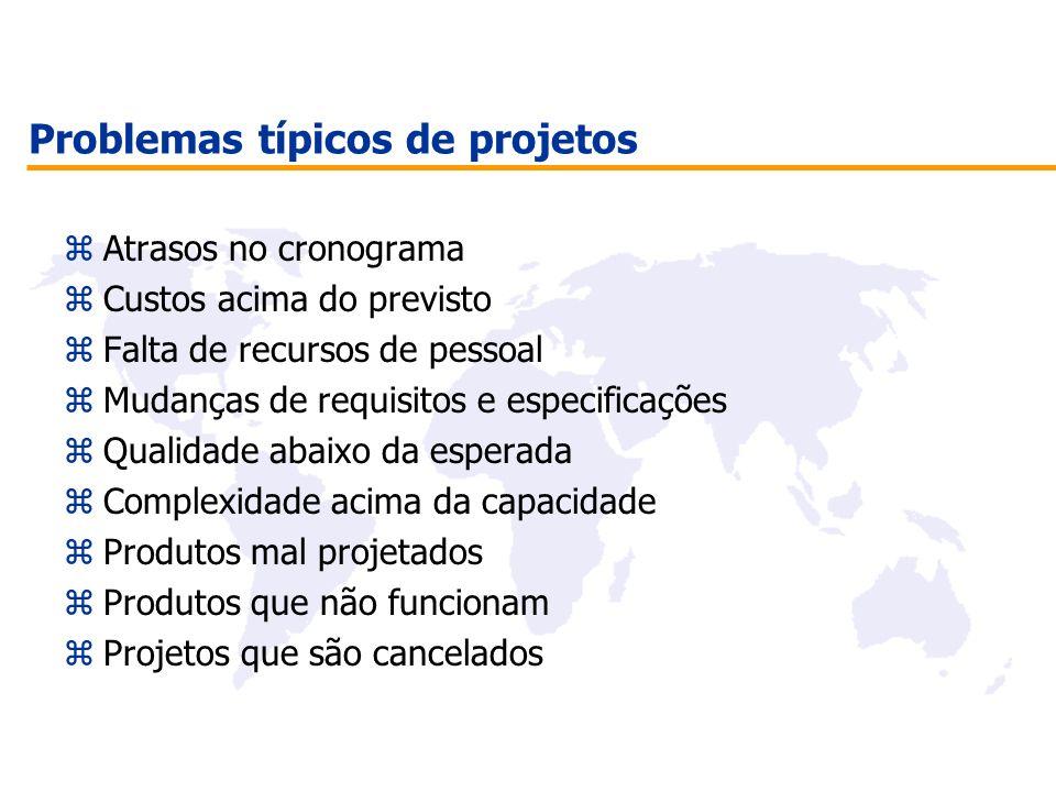 Problemas típicos de projetos