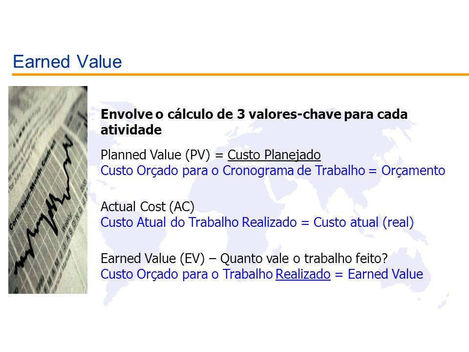 Earned Value Envolve o cálculo de 3 valores-chave para cada atividade